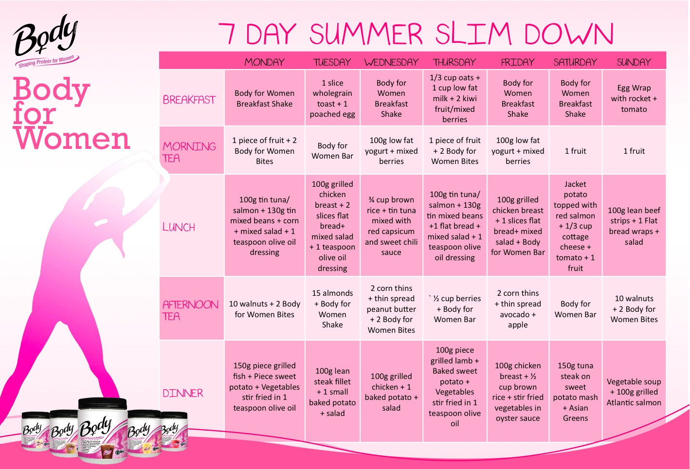 Diet Chart And Exercise For Weight Loss - Fitness diet ...