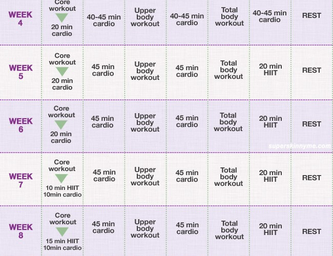 free fitness programs for weight loss