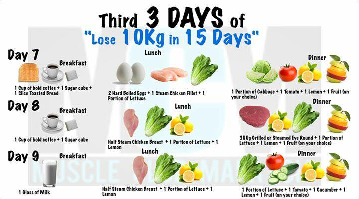 how to lose 20kg in 3 months with exercise