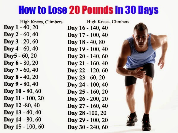 Diet And Exercise Plan To Lose 30 Pounds In 4 Months ...