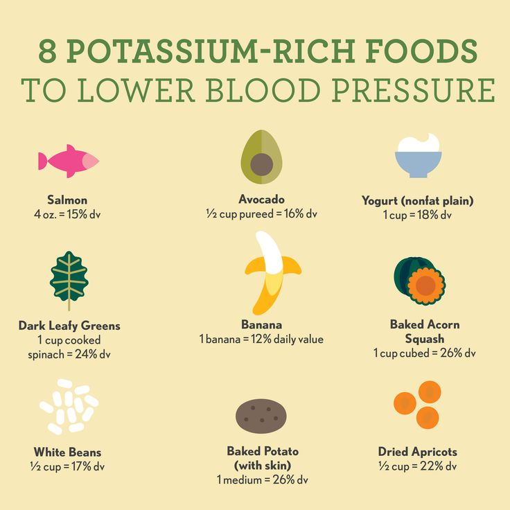 Best Foods High Blood Pressure Diet