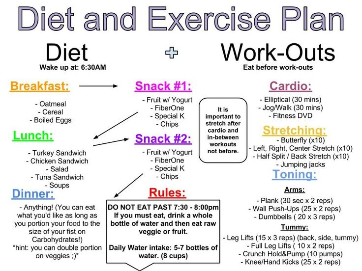 Diet Chart And Exercise For Weight Loss Extreme