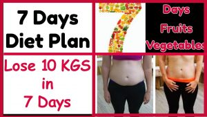 Diet and Weight Loss Blog Page 2 How to Lose Weight
