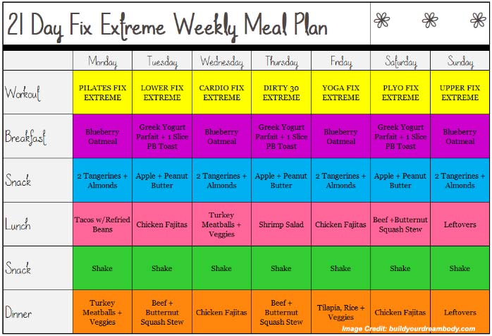 30 day weight loss meal plan - Okl.mindsprout.co