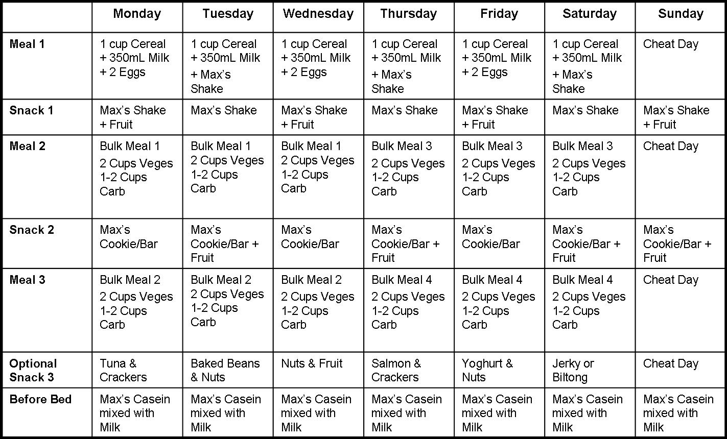 6 week diet and exercise plan uk maxs 5 1 yjKtpv – Diet Plan