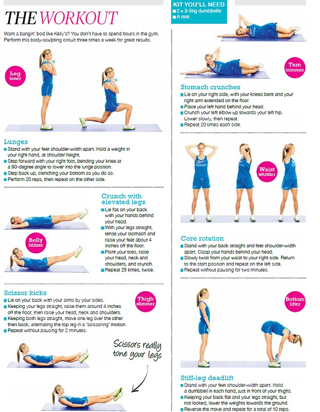 Size 0 Diet Exercise Plan: Diet And Exercise Plan For Hourglass Figure