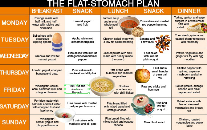 how to get a flat stomach diet