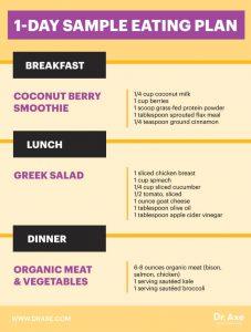 Diet plans hypothyroidism