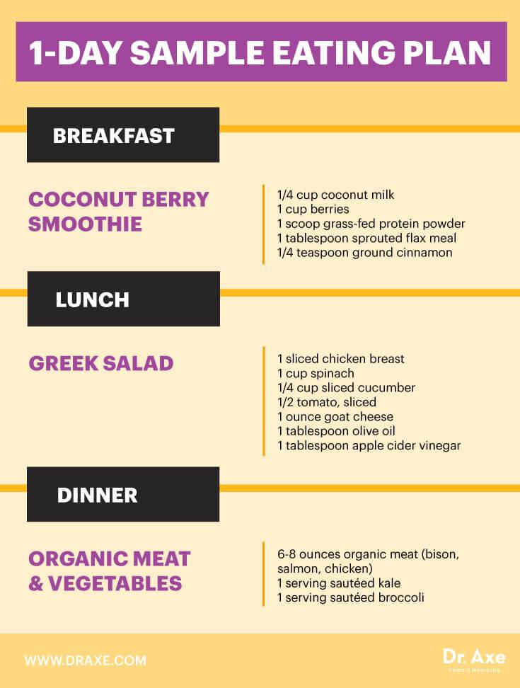 6 month diet plan to lose weight