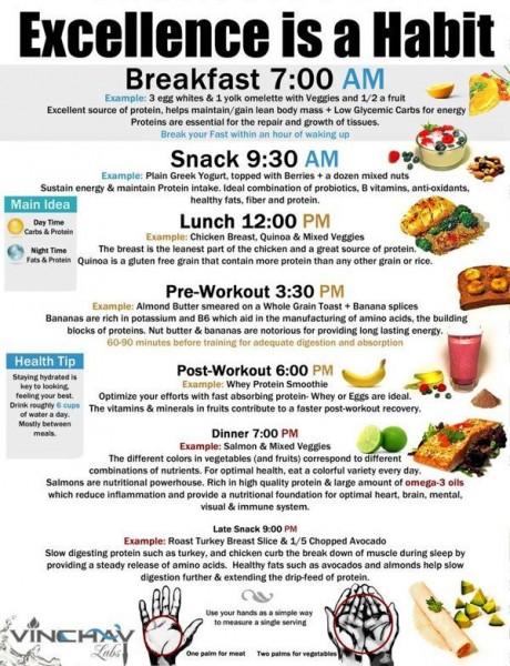 mens toning diet plan