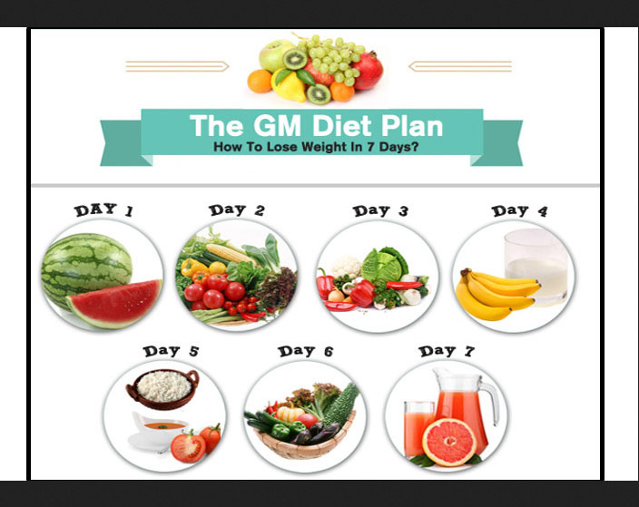 Diet And Exercise Plan Vegetarian Healthy Indian 7 Days Plans To Lose Weight Hbojug KrTwQb