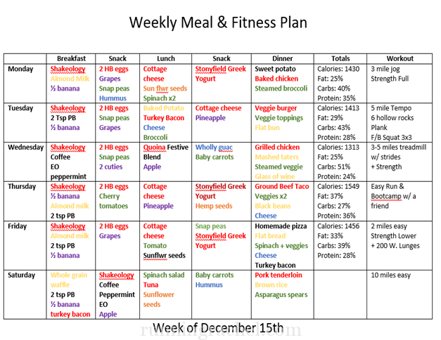 Diet exercise plan for me diet plan for Plan me