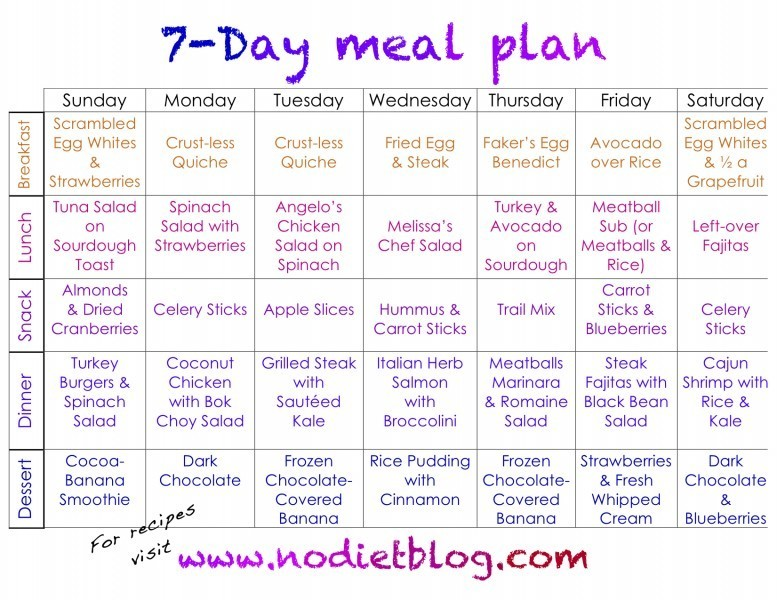 lose weight fast diet exercise plan