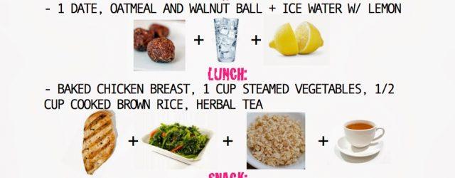 no sugar diet meal plan pdf