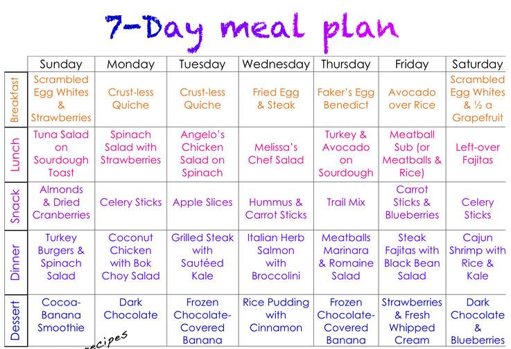 Diet Food 7 Days - Diet Plan