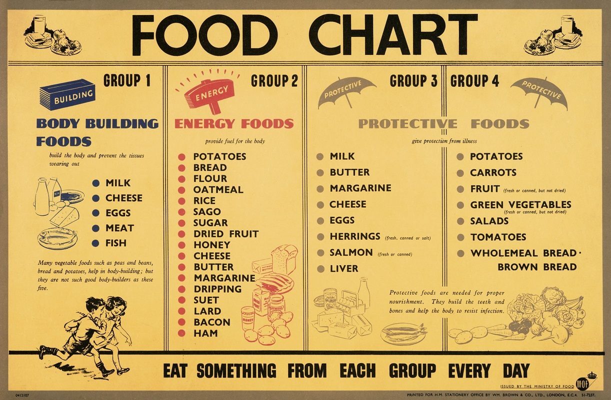 T Food Chart For Weight Loss In Tamil Smwftn Plan