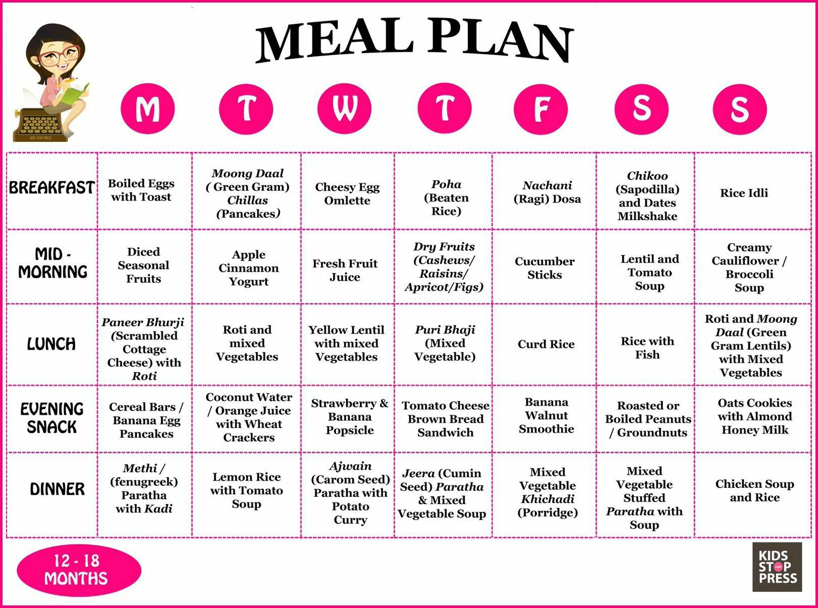Diet Food For 12 Year Old - Diet Plan