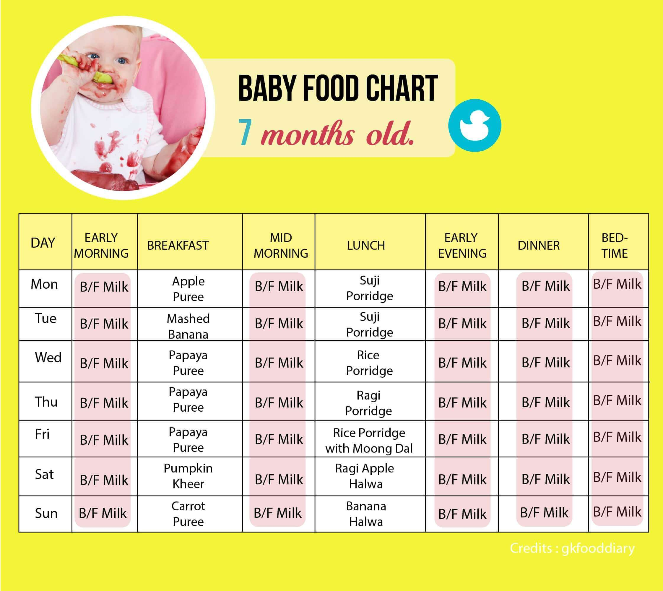 """If your baby is """"following the curve"""" of the growth chart, she's paralleling one of the percentile lines on the chart, and the odds are good that her caloric intake is fine, no matter how."""
