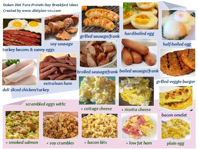 Diet Plan Breakfast Ideas