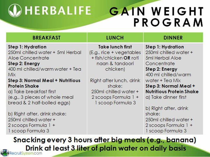 Gain Weight Workout Plan At Home | Workout Everydayentropy.Com