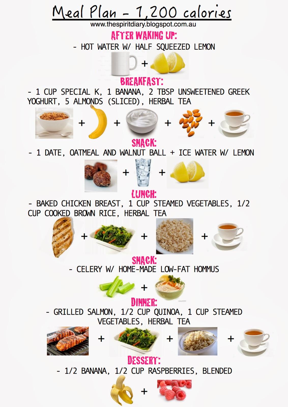 Всё о диетах и калориях