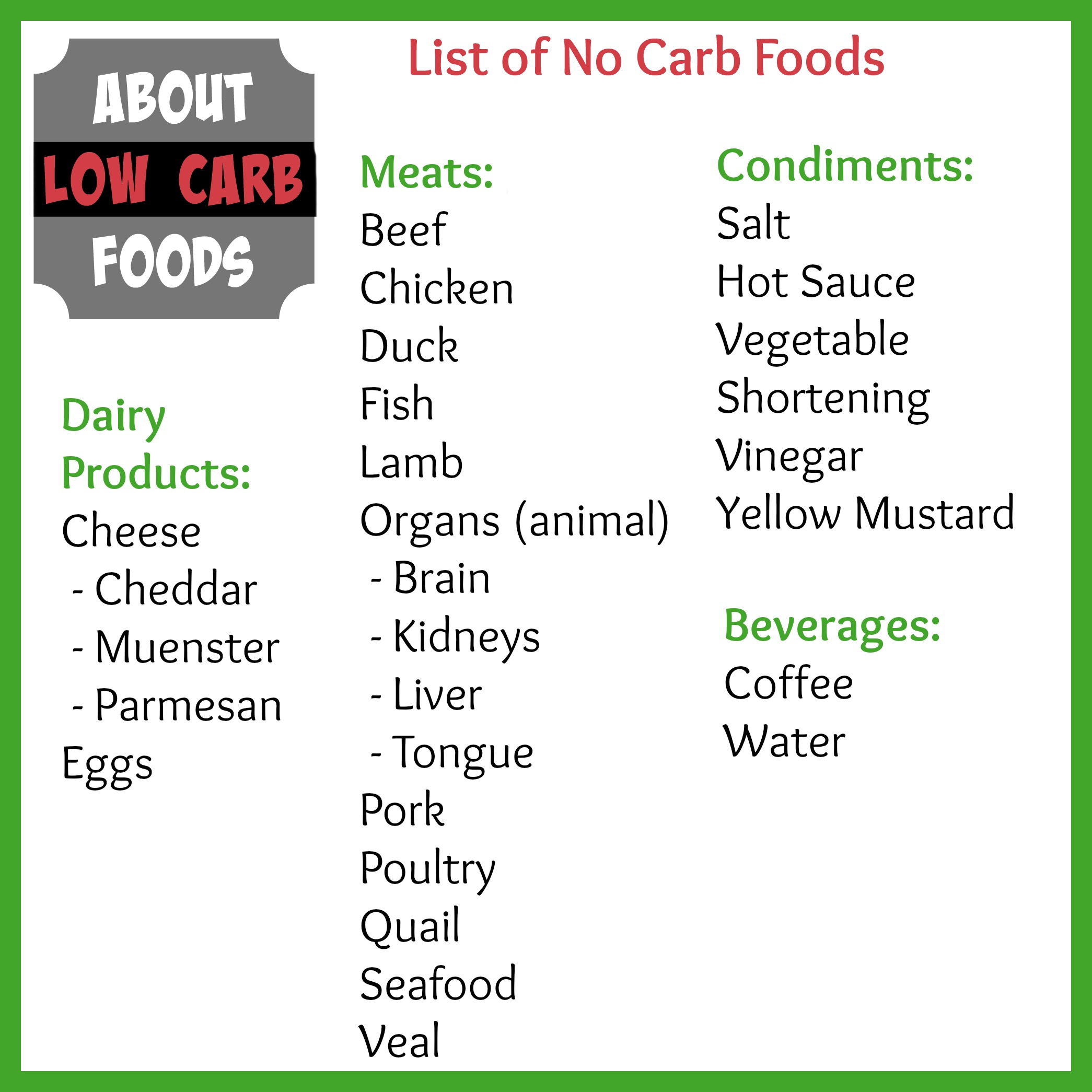 Diet Plan With No Carbs And Sugar Diet Plan
