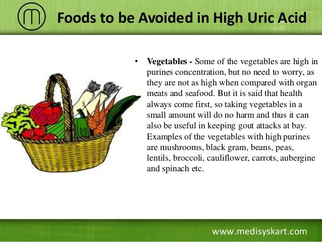 Diet for Uric Acid Patient