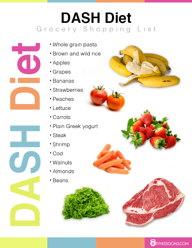 Dash Diet Meal Plan And Shopping List – Diet Plan