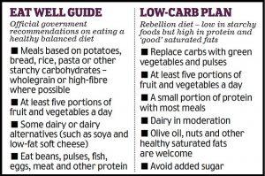 gestational diabetes diet plan pdf india