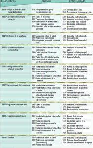 Diabetes gestacional plan alimenticio diet plan - Alimentos diabetes permitidos ...
