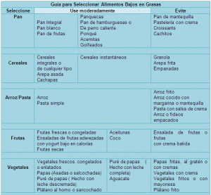 Diabetes Gestacional Plan – Diet Plan