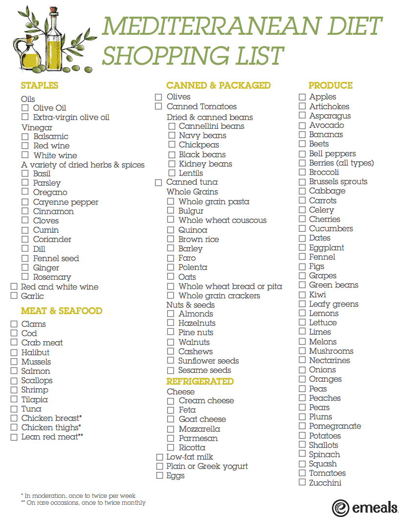 Easy Diet Plan And Shopping List