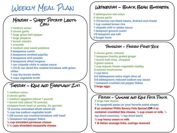 Fat Loss Diet Plan And Shopping List – Diet Plan
