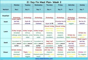 Another Picture Of Mediterranean Diet Meal Plan And Shopping List Using IMG Shortcode OR
