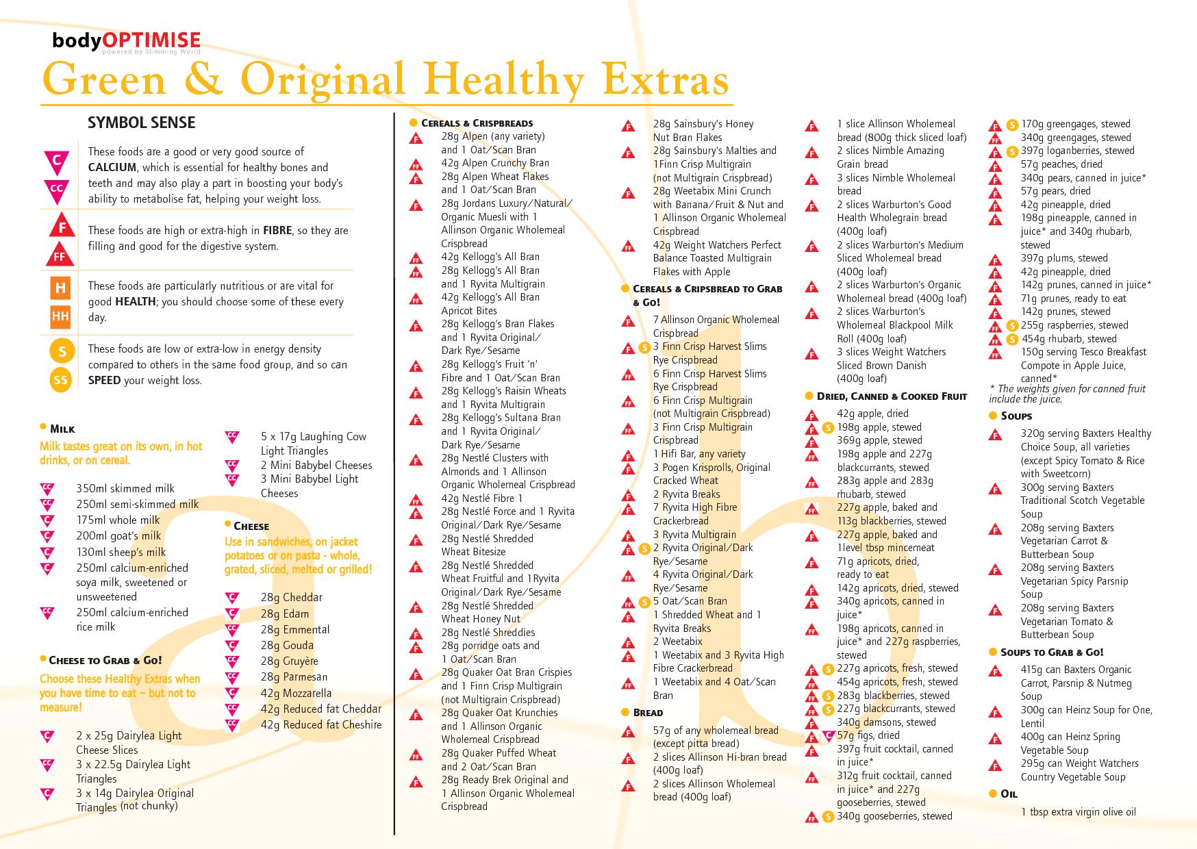 Slimming World Diet Plan Book - Diet Plan