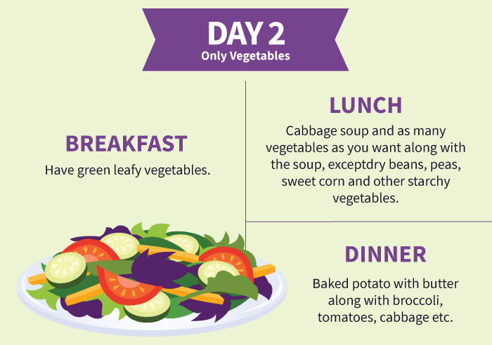 Fruit Soup - Raw Food Diet