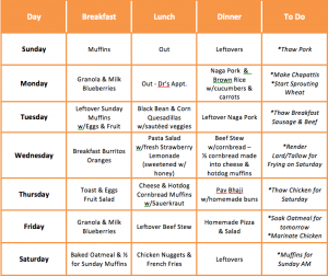 healthy 7day south indian diet chart for weight loss