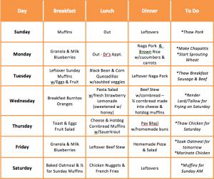 Diabetes Diet Plan Vegetarian Indian - Diet Plan