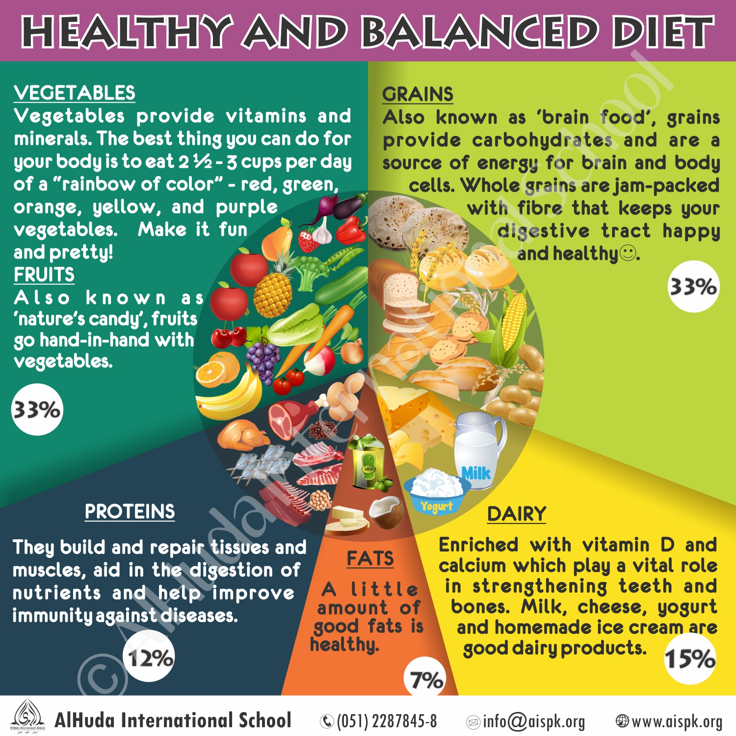my diet plans and quest to a healthy lifestyle Rather than focusing on following a strict ketogenic diet plan, simply change your goals to consider a low carb and anti-inflammatory diet overall develop natural stress-relaxation techniques to reduce your body's stress response and create peace and relaxation in your life.