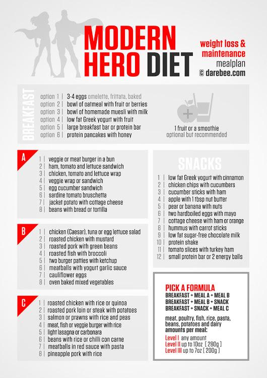 Abs Diet Darebee - Diet Plan