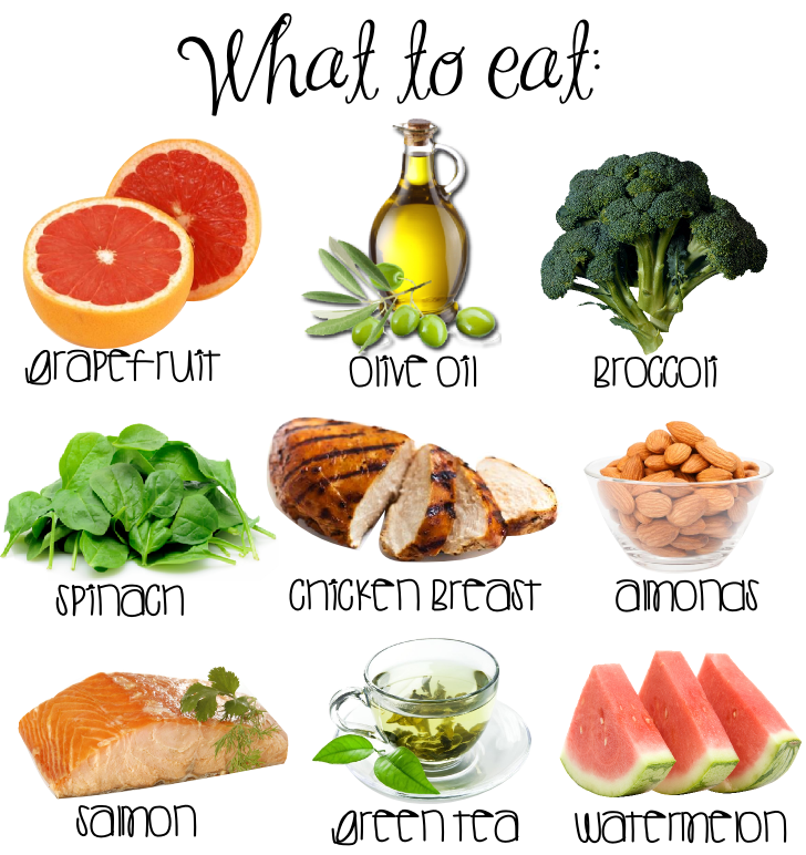 Diet for Killer Abs