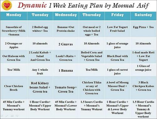 starbucks calorie chart canada pdf