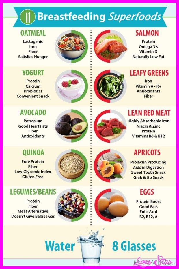 Low Carb Breastfeeding Meal Plan