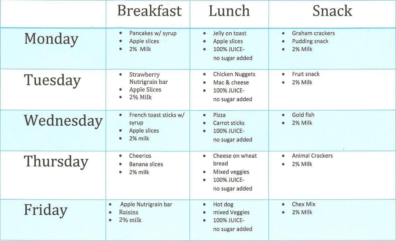 Diet programme