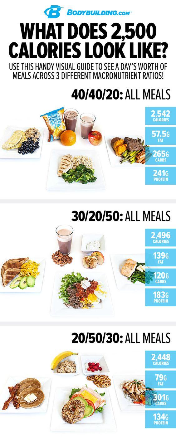 healthy diet plan to gain weight pdf
