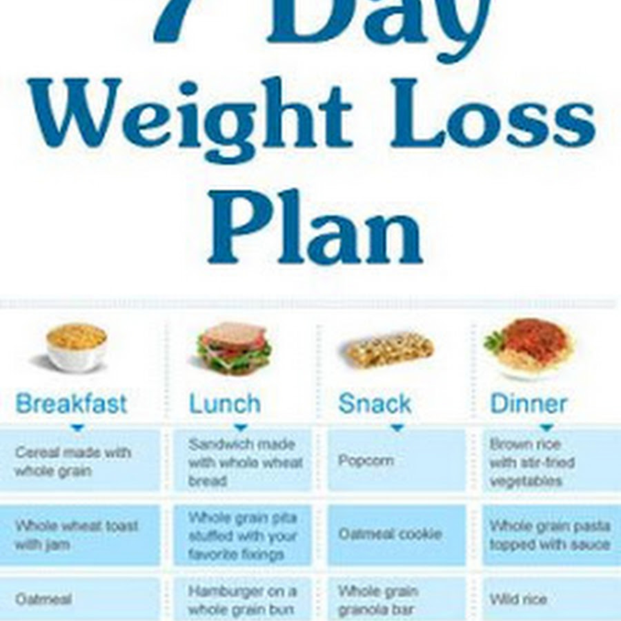 Diet Plan For One Week Weight Loss