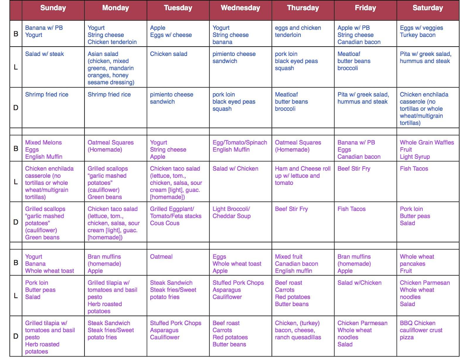 qwlc diet plan pdf