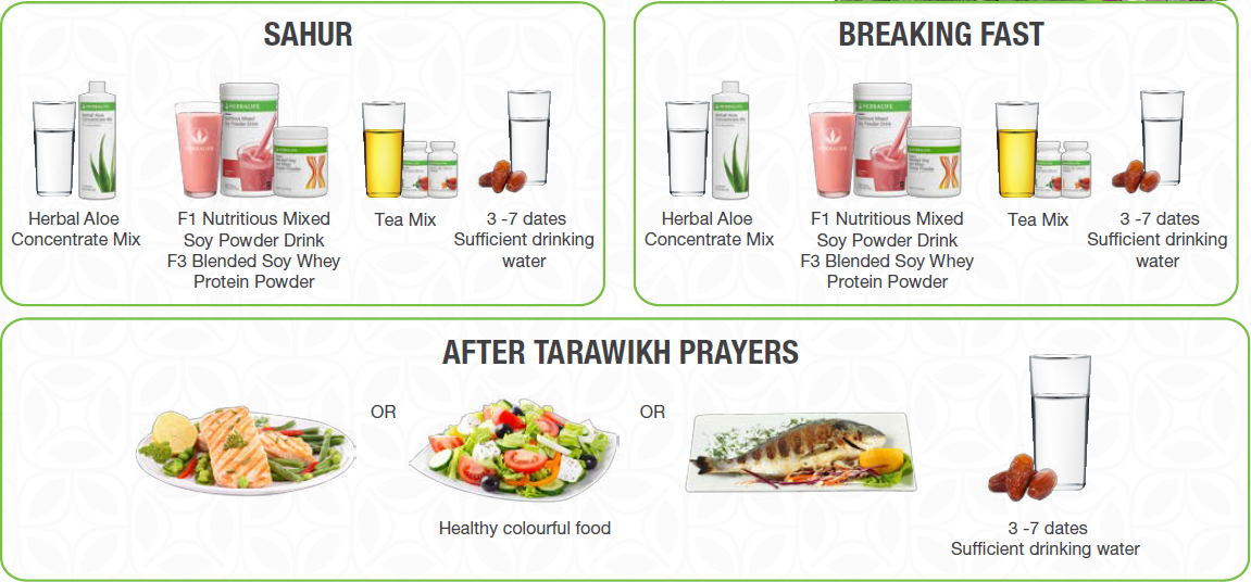 The Ramadan Nutrition and Workout Plan for Success