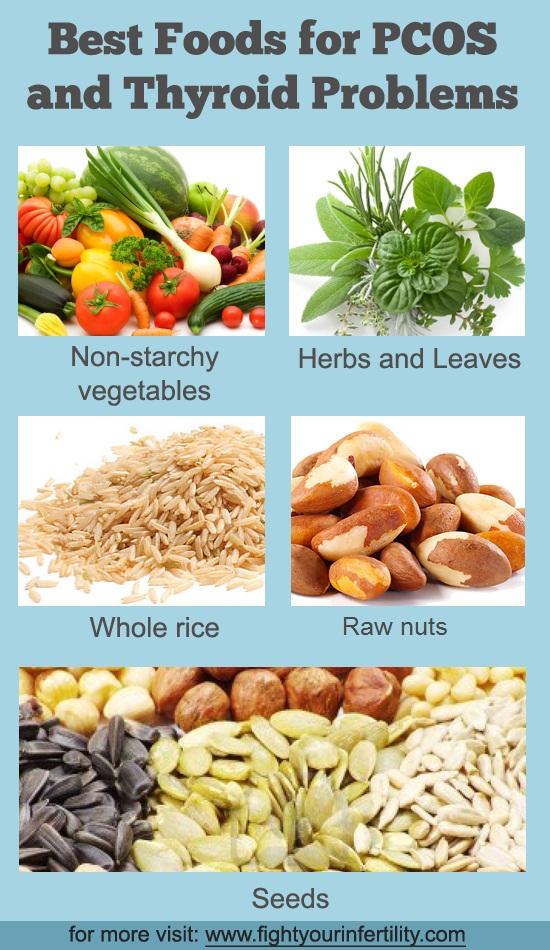 Pcos Diet Plan In Urdu - Diet Plan