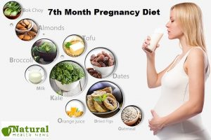A Week of Delicious Pregnancy Meals and Snacks